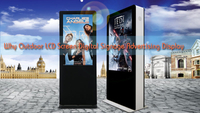 //5qrorwxhmlkjrij.leadongcdn.com/cloud/mrBqjKpkRimSijikpjjq/Why-Outdoor-LCD-Screen-Digital-Signage-Advertising-Display.jpg